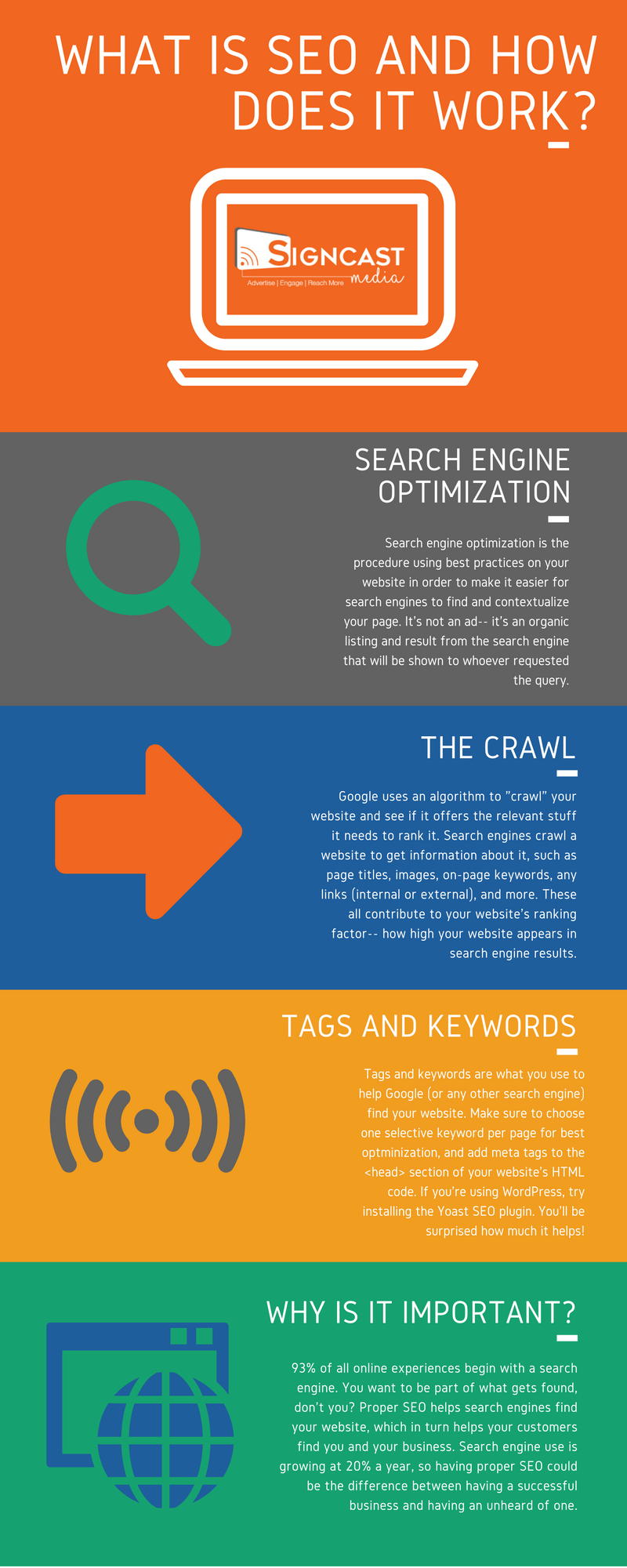 signcast media search engine optimization the crawl tags keywords meta data